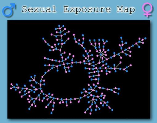 Sexual-exposure-map1